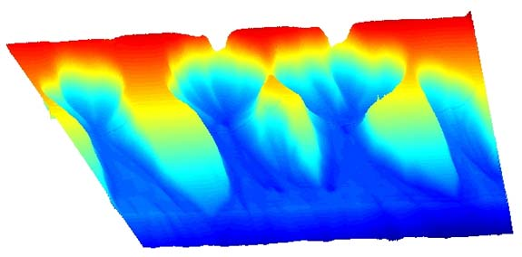 Dynamics of Channel Erosion illustrated in red, yellow, aqua, and blue.