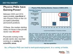 Physics PhDs Have Earning Power!