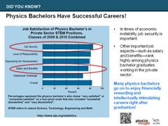 Slide 10: Physics BS = Successful Careers!