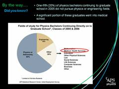 Slide 12: Physics BS Job Fields
