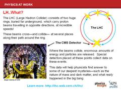 Slide 18: Large Hadron Collider (LHC)