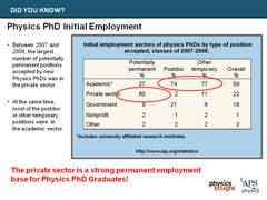 Slide 23: A Physics PhD Opens Doors!