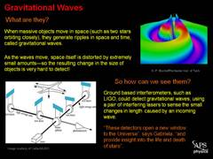 Gabriela's Work: Gravitational Waves