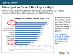 Physics BS Employment