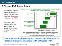 A Physics PhD Opens Doors!