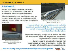 Slide 7: All Aboard! Superconductors