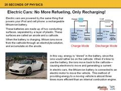 Elon's Work: Electric Cars