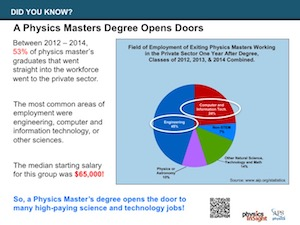 A Physics Master's Degree Opens Doors