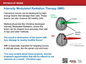 Christina's Work: Medical Physics (IMR)