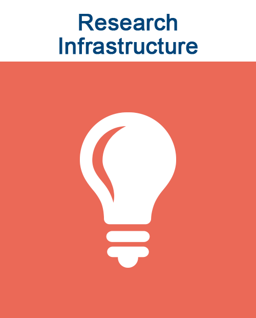 Issue: Research Infrastructure