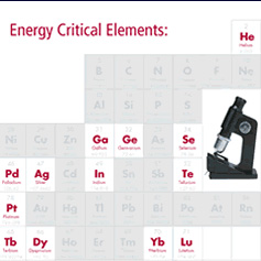 Energy Critical Elements: Securing Materials for Emerging Technologies