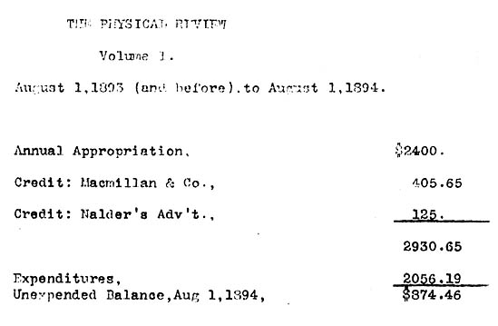 First Funds: Cornell University appropriated $500 to start Phys. Rev. in 1893. The first budget is shown here