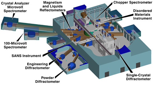 Spallation Neutron Source Features Superconducting Linac