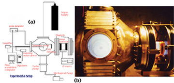 Figure 1: The experiment and plasma