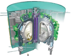 ITER device