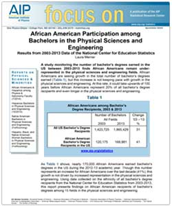 AIP Focus article on African-American participation in physical science